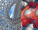 Nanomateriale EMFUTUR