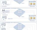 Clarity – stație achiziții date pentru cromatografie